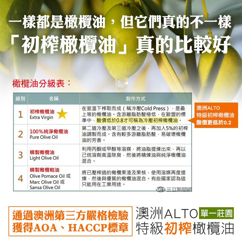 3_alto橄欖油_新圖_分級表_07