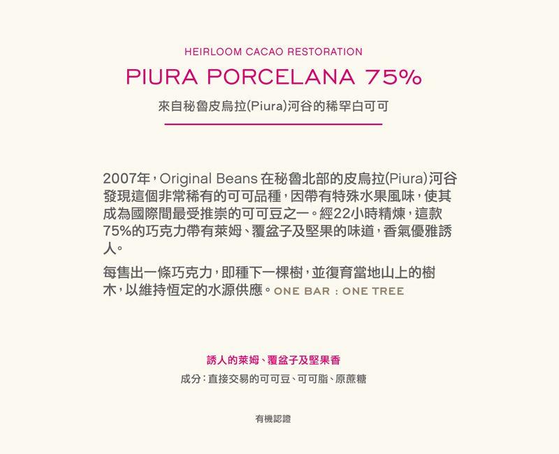 2_original-beans%e7%91%9e%e5%a3%ab%e5%b7%a7%e5%85%8b%e5%8a%9b-75%e8%aa%aa%e6%98%8e