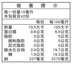 170508_健淳醬油_營養標示_灰80